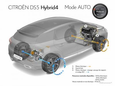 Schaubild Hybrid-Antrieb Citroen DS5 Hybrid, Foto: Citroen
