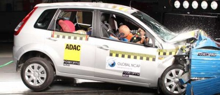 0 Sterne: Ford Figo (alter Fiesta) - Foto: Global NCAP