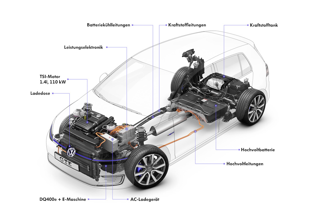 VW_Golf_GTE_technik